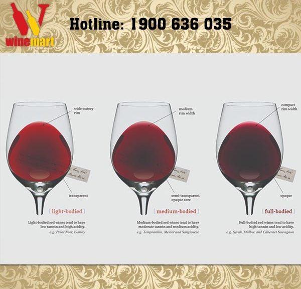 House wine là gì