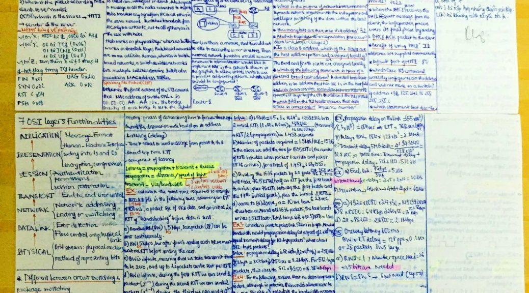 Cheat sheet là gì
