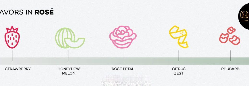 Rose wine là gì