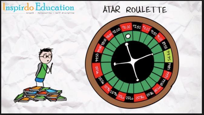 Atar là gì