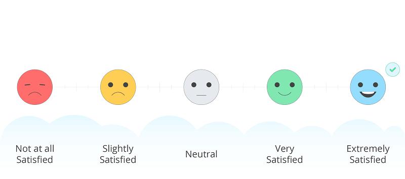 Likert scale là gì