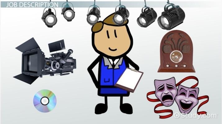 Executive producer là gì
