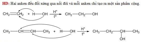 Hidrat hóa là gì