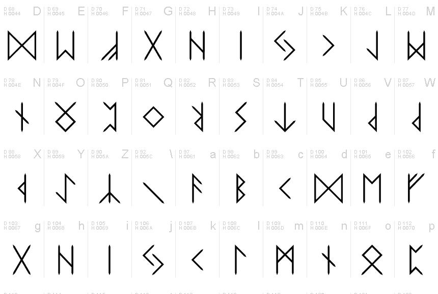 Rune là gì