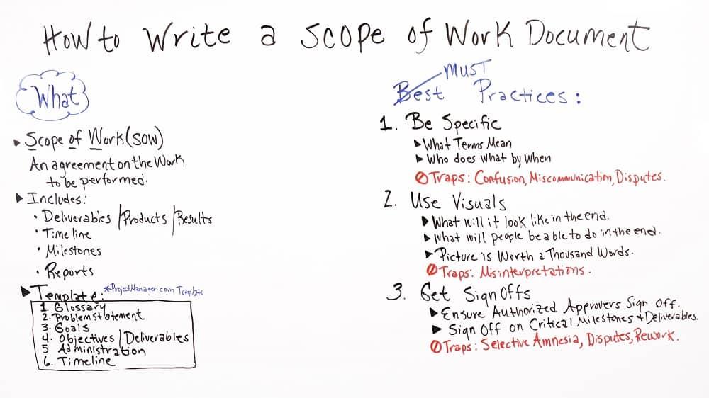 Scope of work là gì