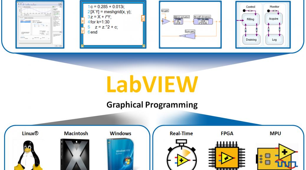Labview là gì