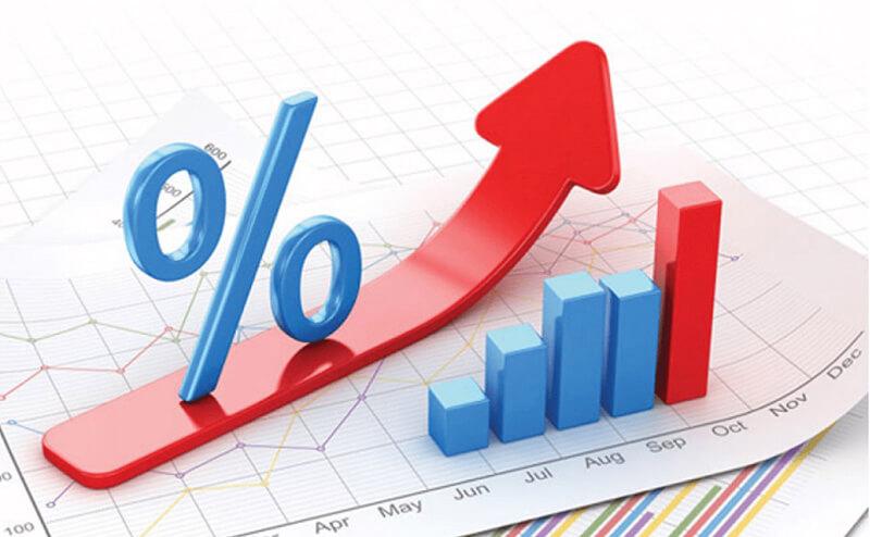 Biên độ lãi suất là gì