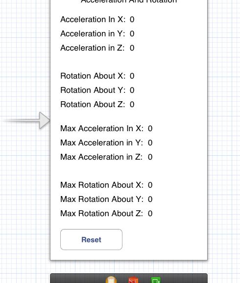 Accelerometer là gì