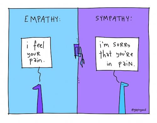 Empathy là gì