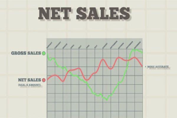 Net sales là gì