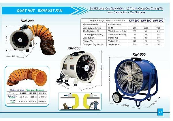 Exhaust fan là gì