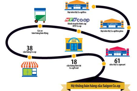 Hypermarket là gì