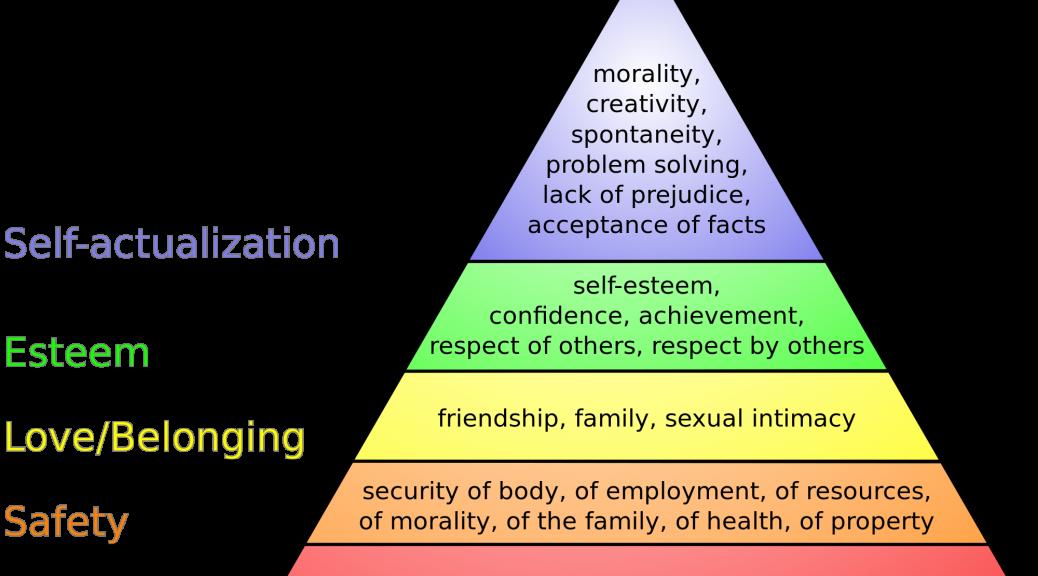 Self-actualization là gì