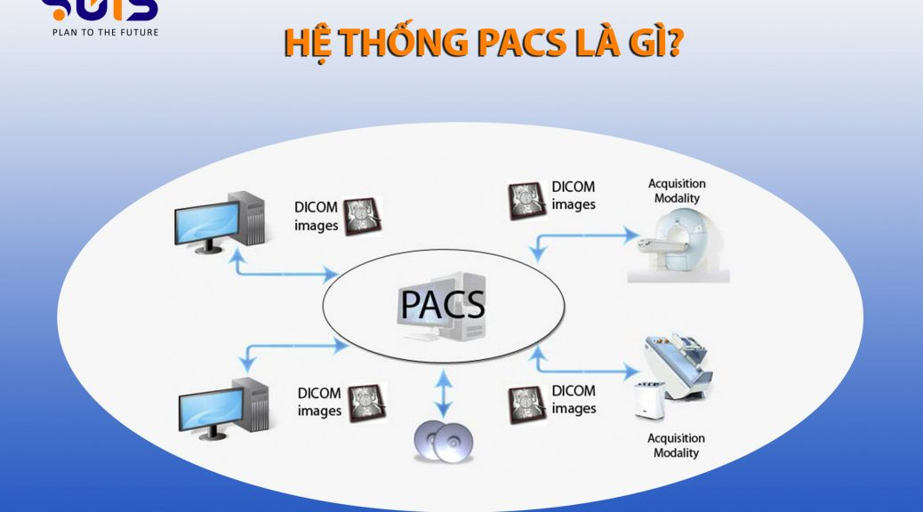 Hệ thống pacs là gì