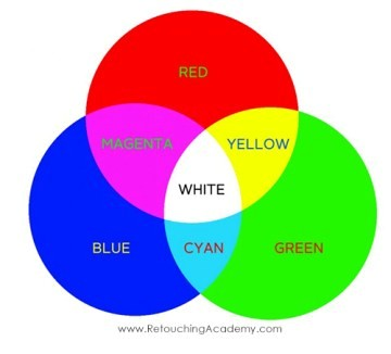 Magenta là màu gì