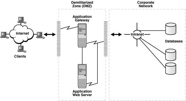 Mạng intranet là gì