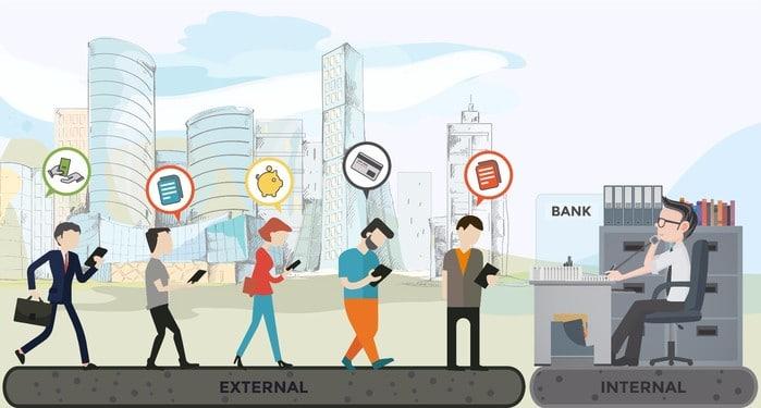 Retail banking là gì