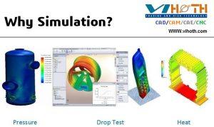 Simulation là gì