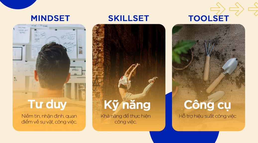 Skill set là gì