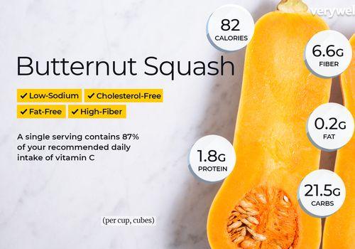 Butternut squash là gì