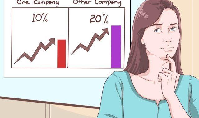 Tỷ suất lợi nhuận là gì