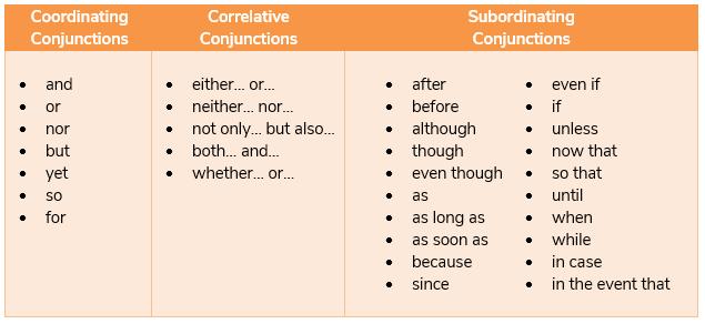 Conjunction là gì