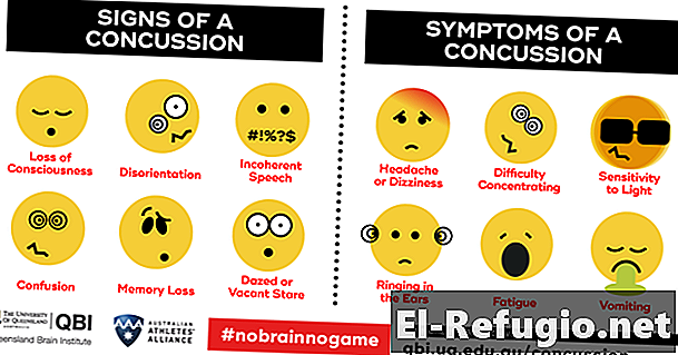 Concussion là gì