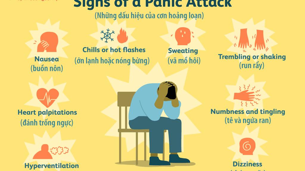 Panic attack là gì