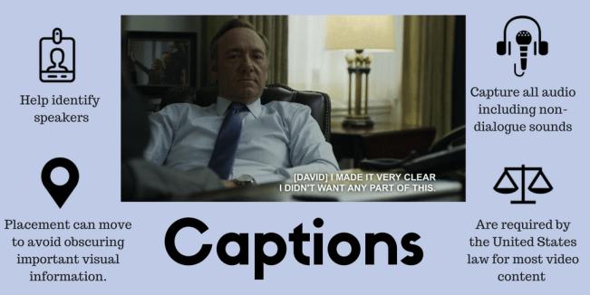 Subtitles là gì