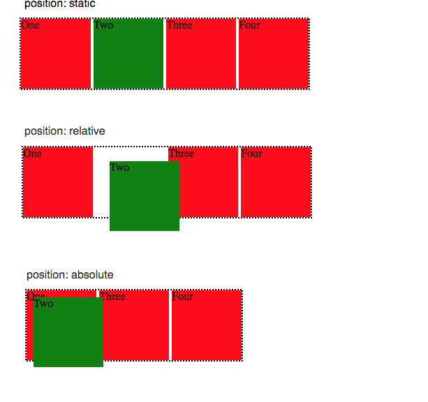Position absolute là gì